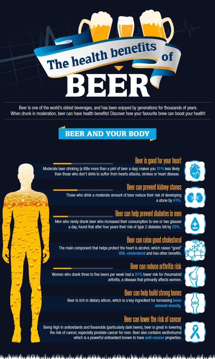 Health-Benefits-of-Beer-Infographic 3.jpg