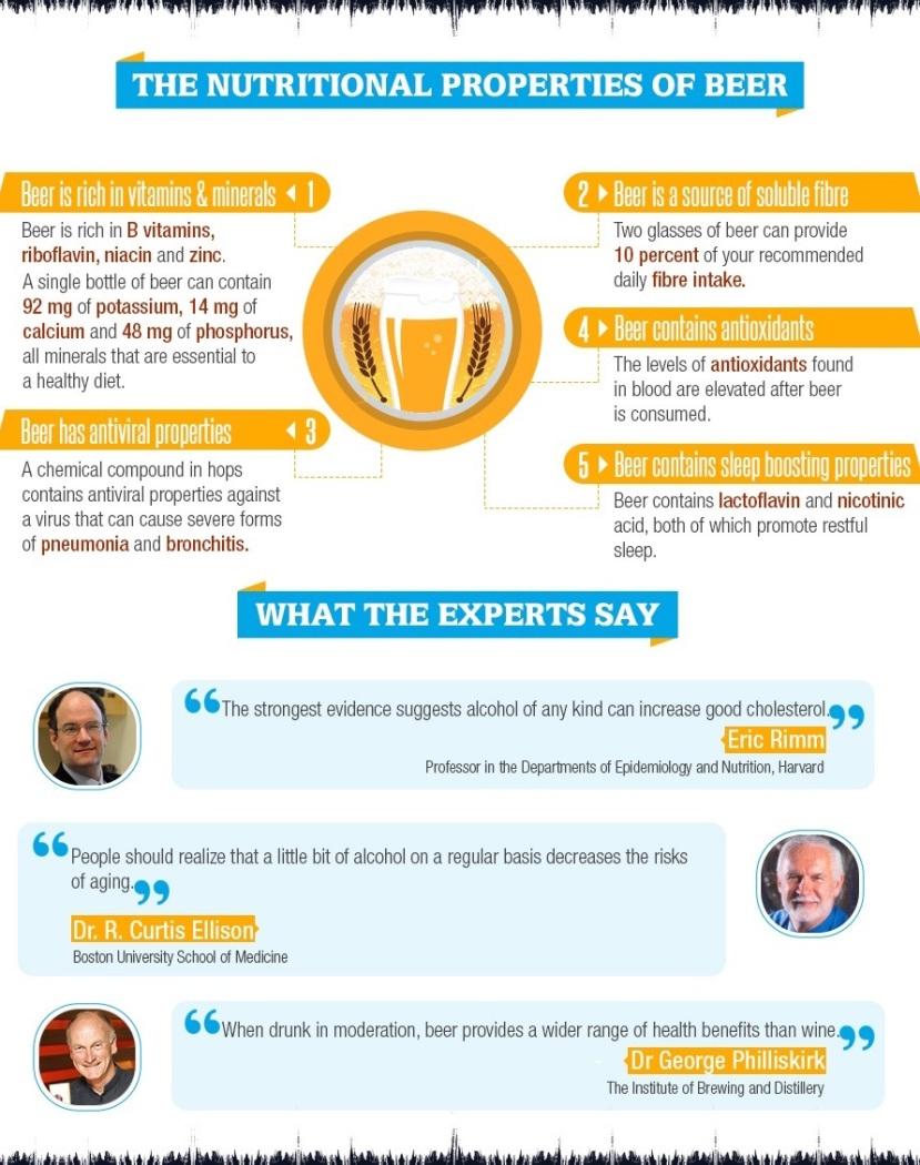 Health-Benefits-of-Beer-Infographic 4.jpg